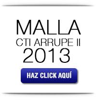 Menu_malla