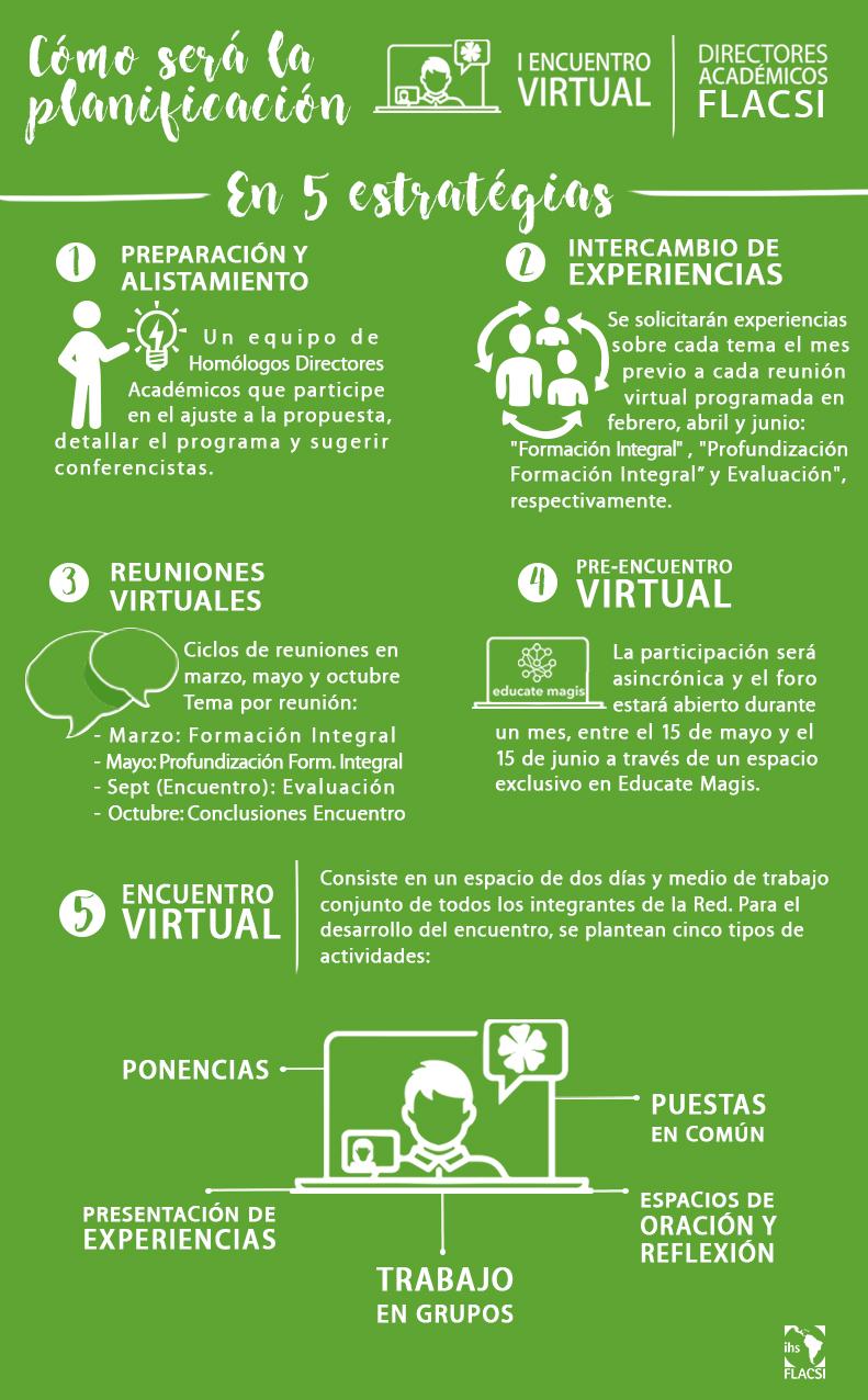 infoacademicos2